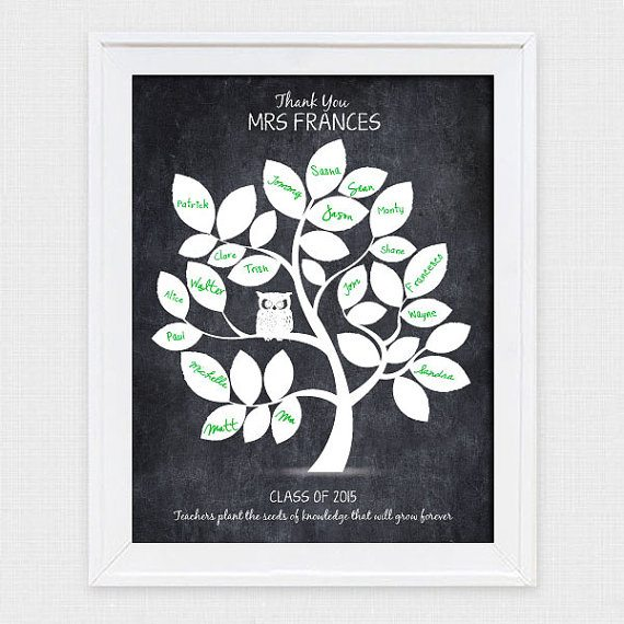 Chalkboard or fingerprint printable tree for teachers