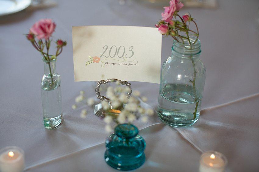 DIY_Wedding _Centerpieces