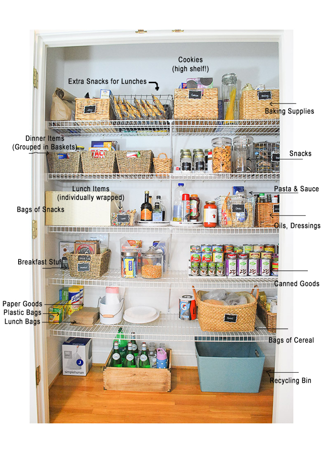 How to organize a reach-in pantry, organization for bulk ...